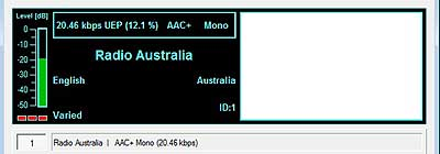 DRM Transmission from Australia on 5995 kHz