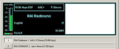 RAI Radiouno on 846 kHz