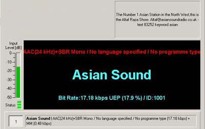 Asian Sound on 11815 kHz, UK from Moosbrunn, Austria