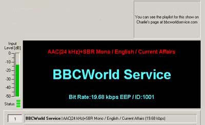 BBC World Service on 1296 kHz, United Kingdom