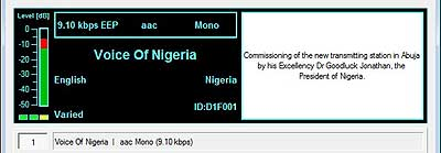 DRM Transmission from Voice of Nigeria, Abuja, Nigeria